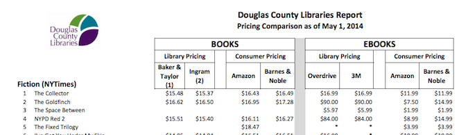 Library eBook pricing chart